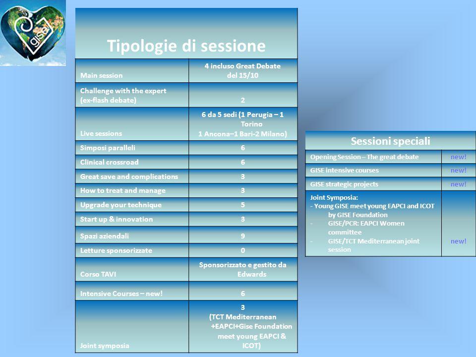 Tipologie di sessione Sessioni speciali Main session