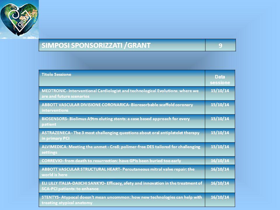 SIMPOSI SPONSORIZZATI /GRANT