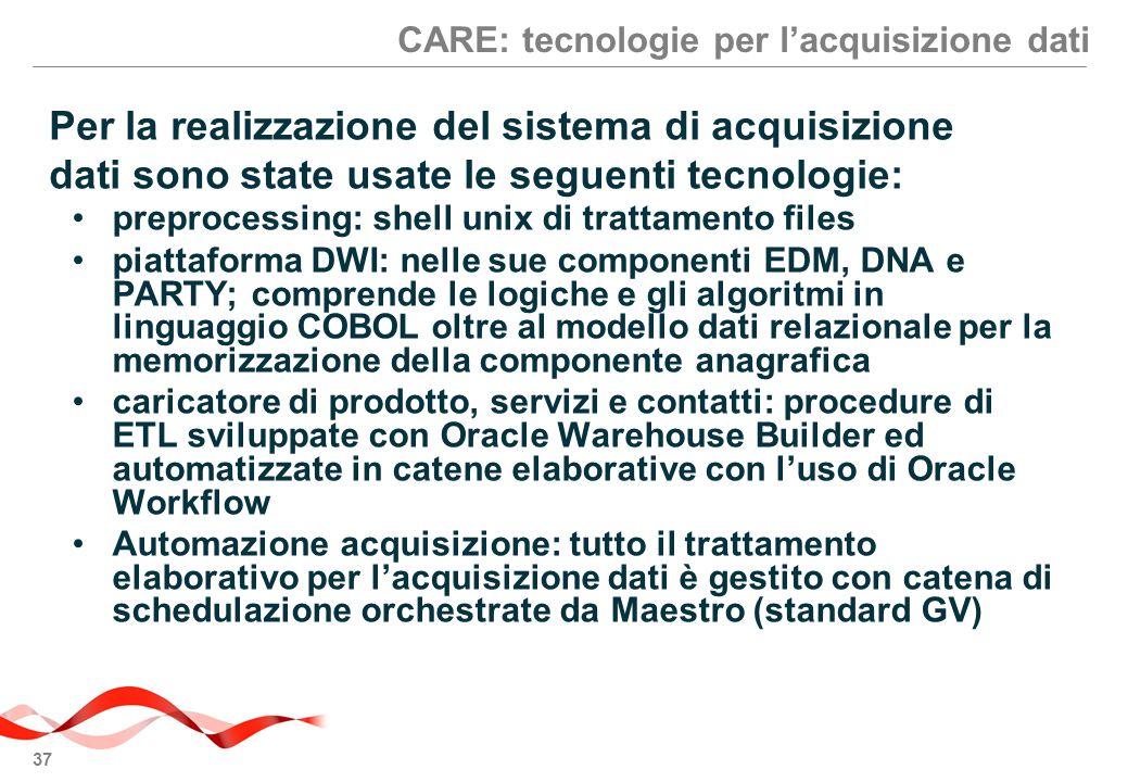 CARE: tecnologie per l'acquisizione dati