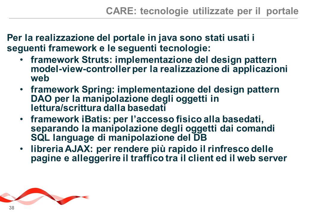CARE: tecnologie utilizzate per il portale