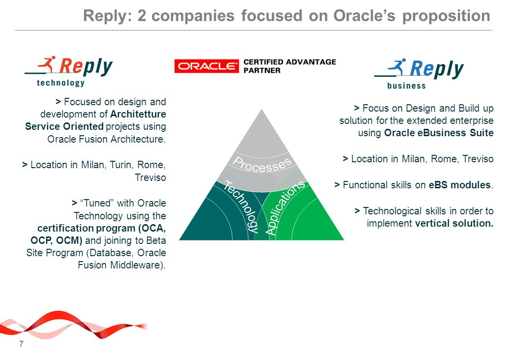 Reply: 2 companies focused on Oracle's proposition