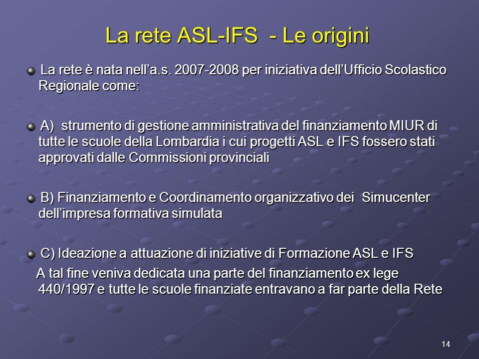 La rete ASL-IFS - Le origini