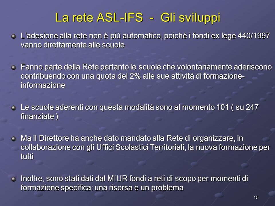 La rete ASL-IFS - Gli sviluppi
