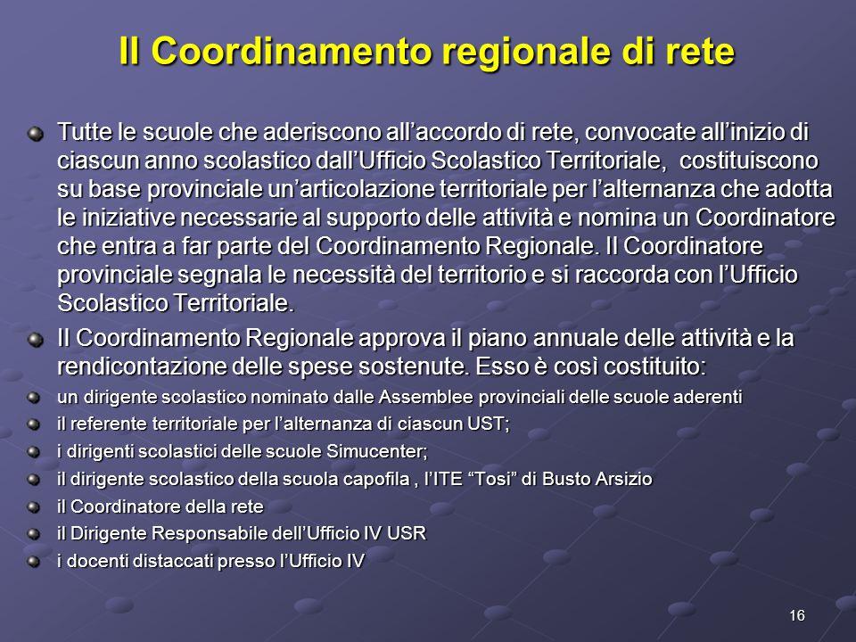 Il Coordinamento regionale di rete