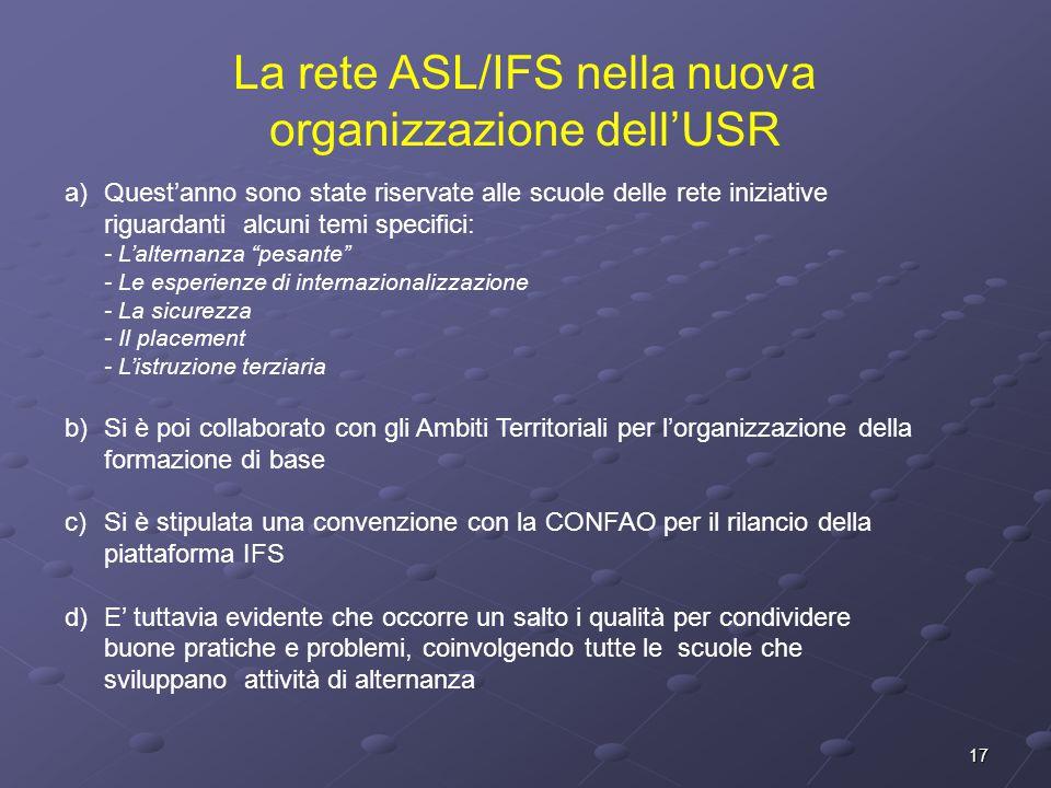 La rete ASL/IFS nella nuova organizzazione dell'USR