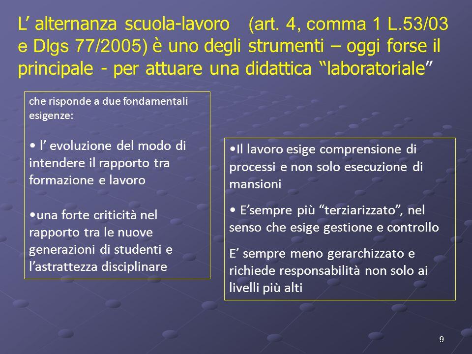 L' alternanza scuola-lavoro (art. 4, comma 1 L