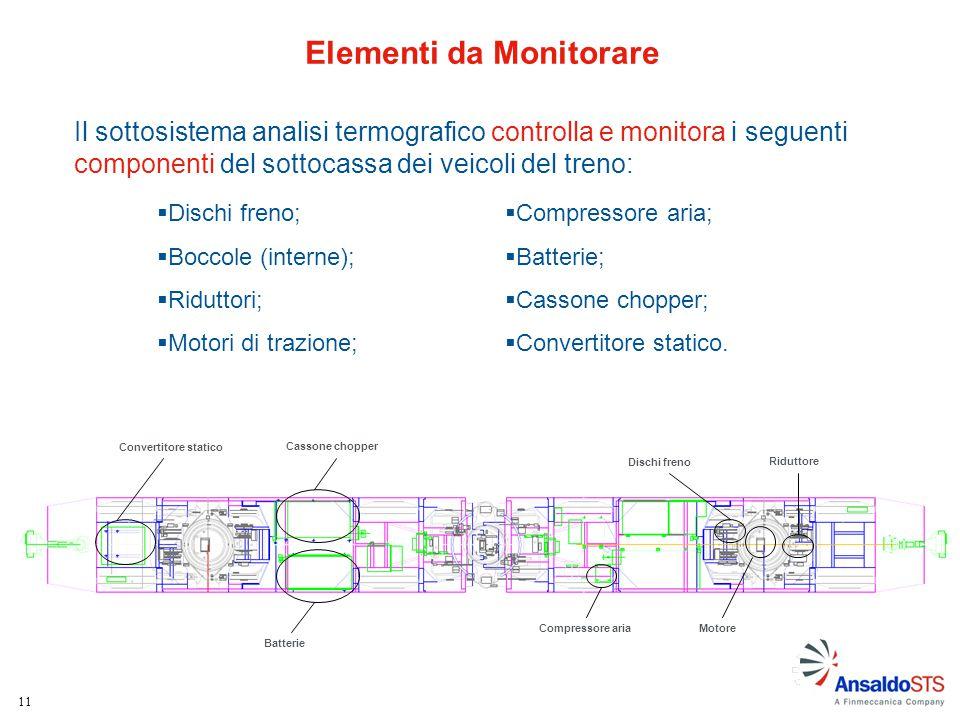 Elementi da Monitorare