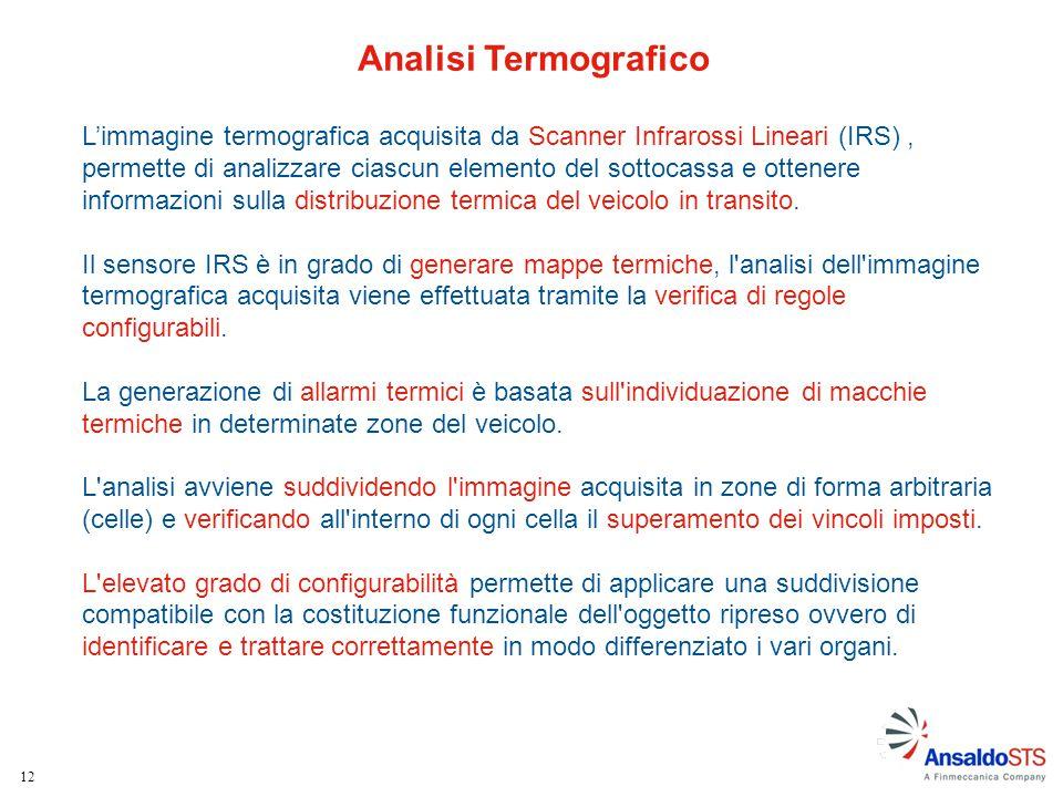 Analisi Termografico