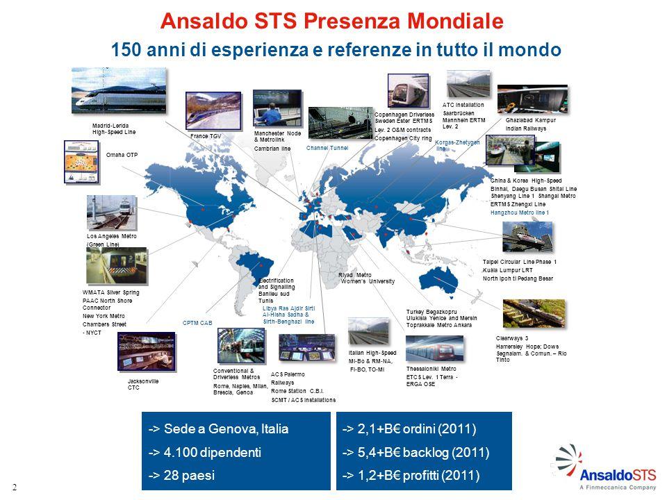 Ansaldo STS Presenza Mondiale