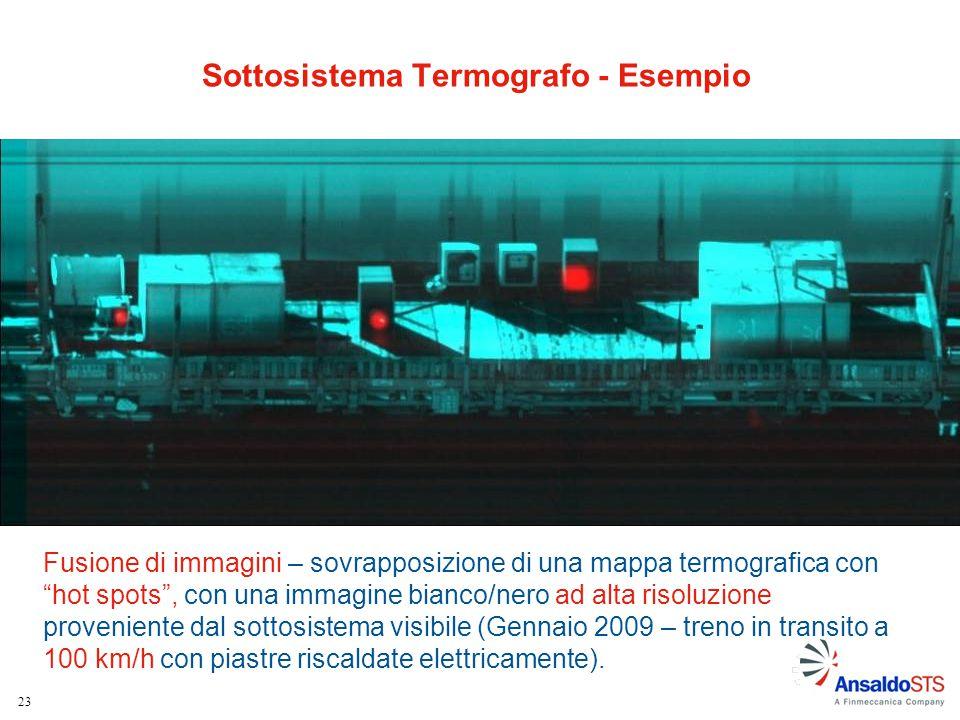 Sottosistema Termografo - Esempio