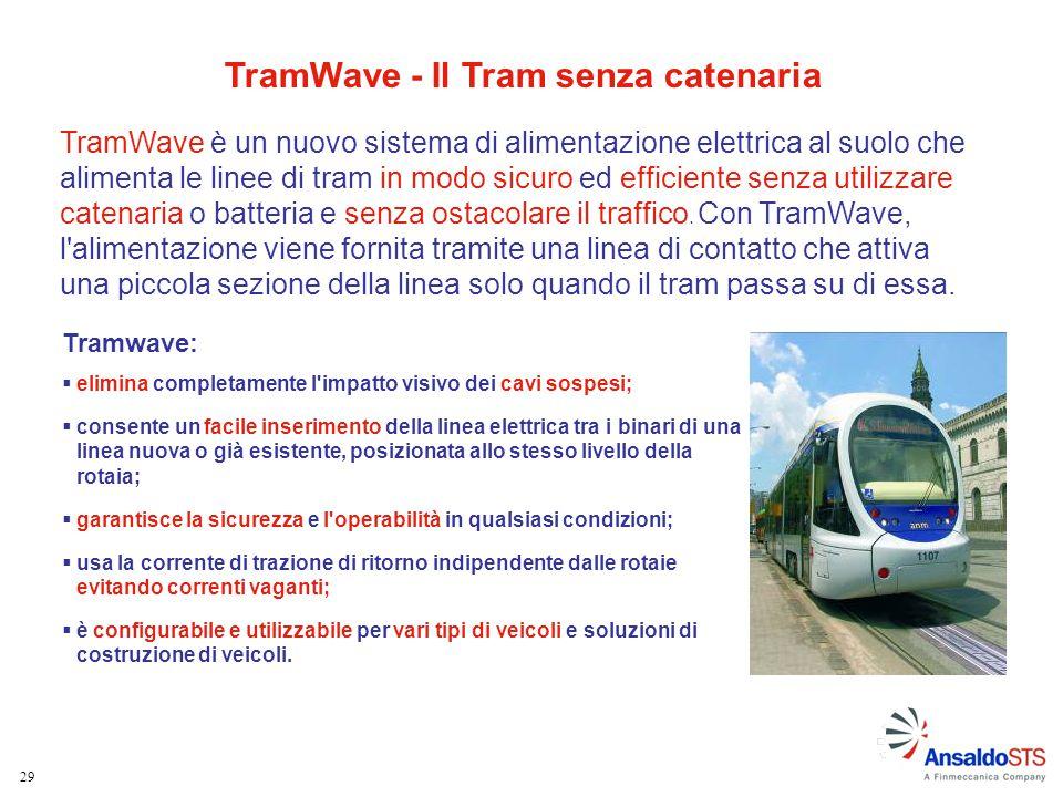 TramWave - Il Tram senza catenaria