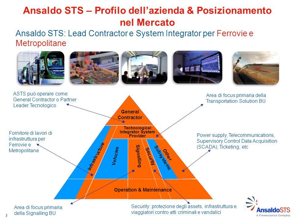Ansaldo STS – Profilo dell'azienda & Posizionamento nel Mercato