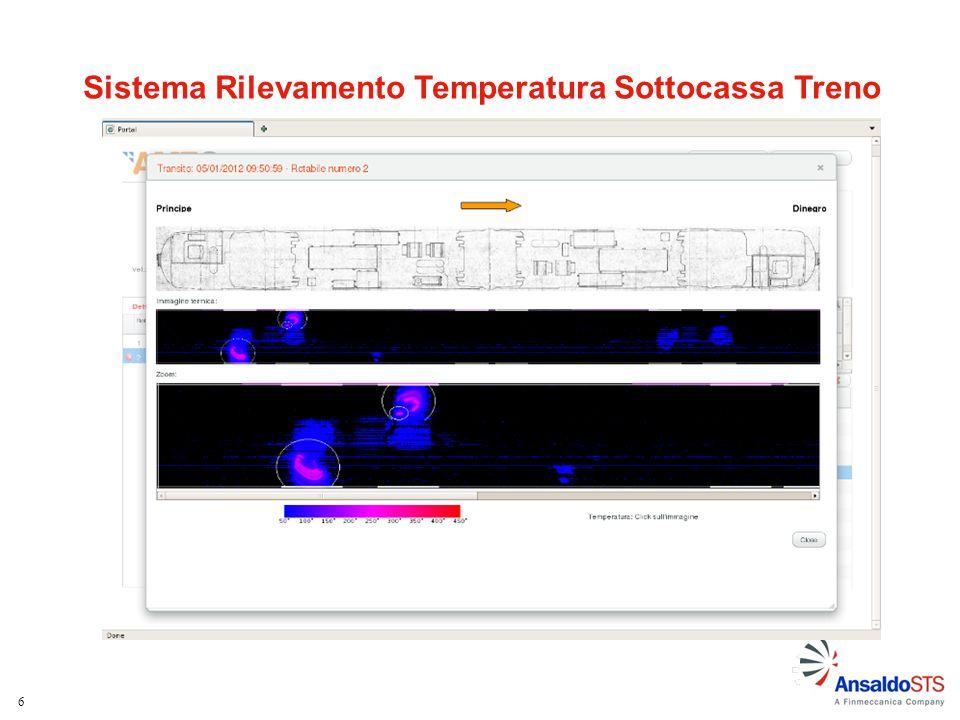 Sistema Rilevamento Temperatura Sottocassa Treno