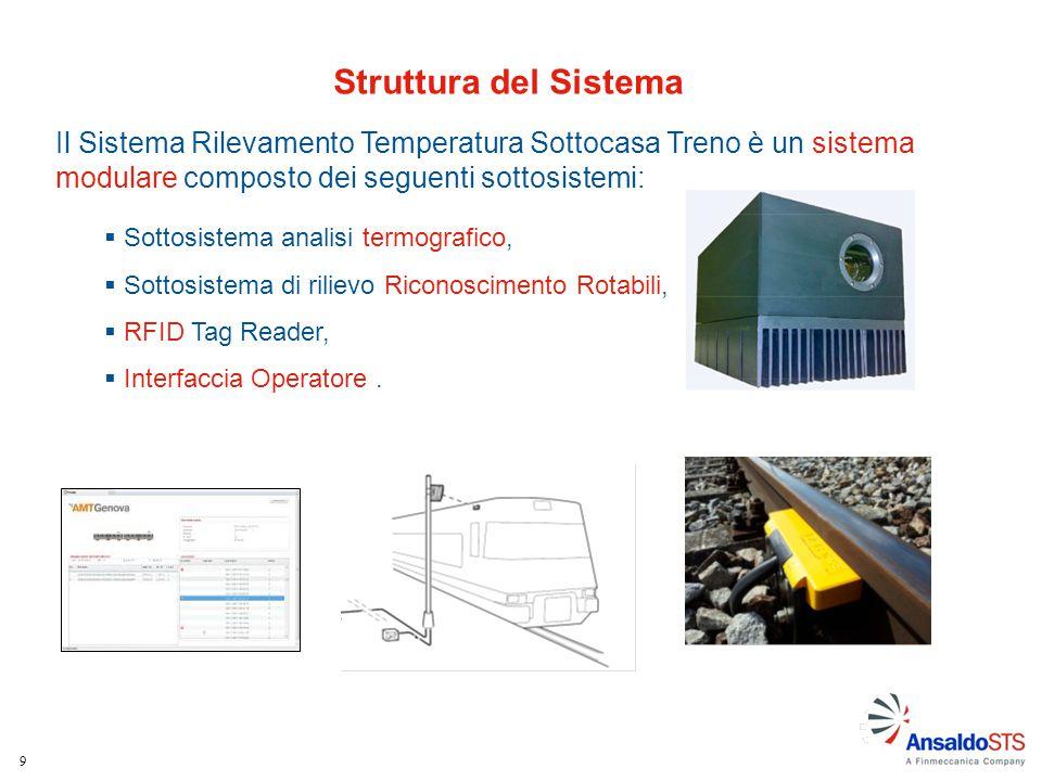Struttura del Sistema Il Sistema Rilevamento Temperatura Sottocasa Treno è un sistema modulare composto dei seguenti sottosistemi: