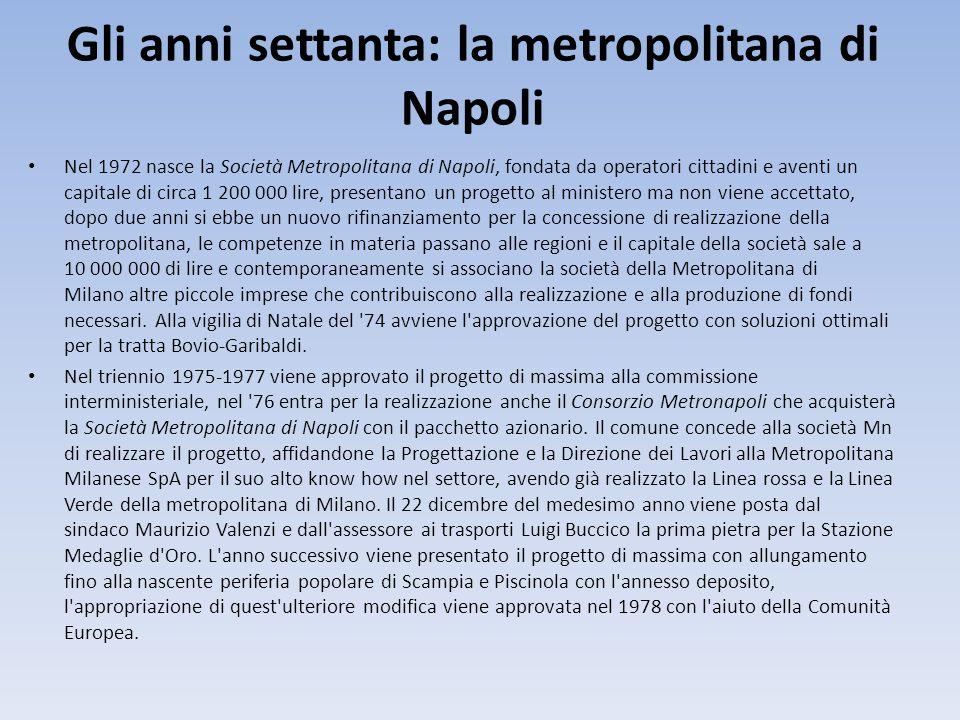 Gli anni settanta: la metropolitana di Napoli