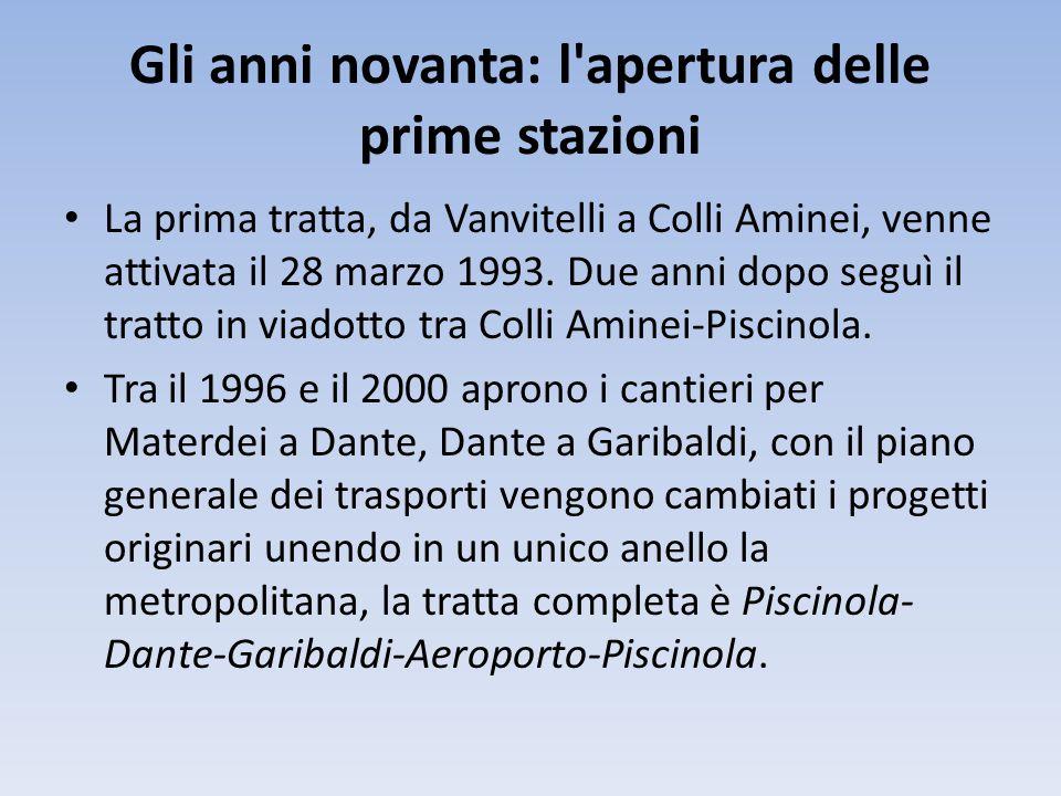 Gli anni novanta: l apertura delle prime stazioni