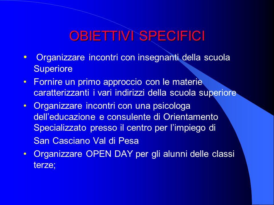 OBIETTIVI SPECIFICI Organizzare incontri con insegnanti della scuola Superiore.