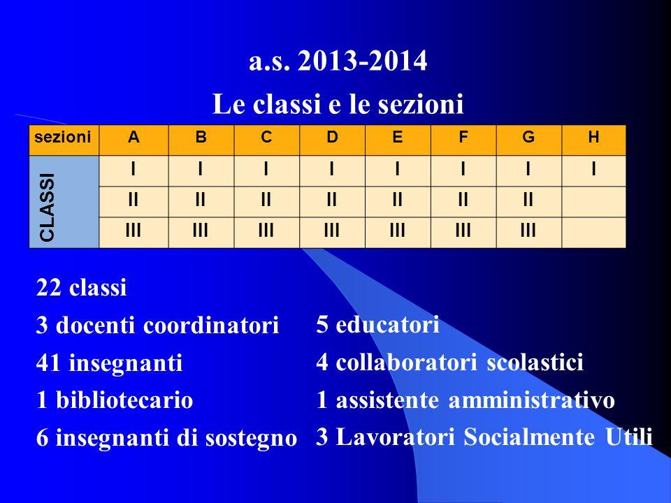 a.s. 2013-2014 Le classi e le sezioni