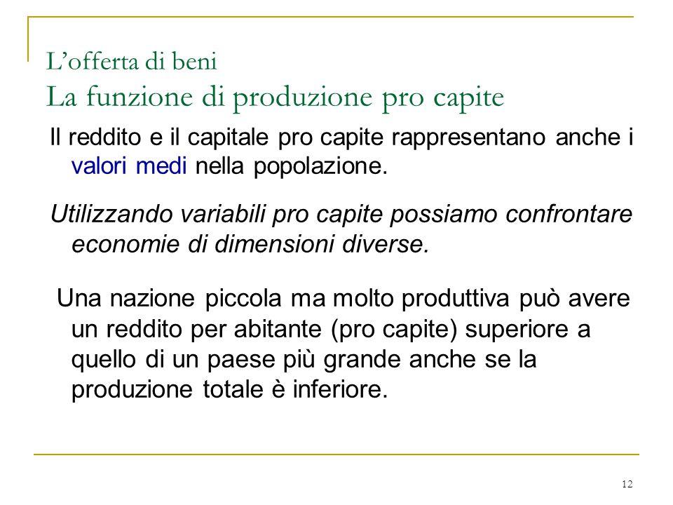 L'offerta di beni La funzione di produzione pro capite
