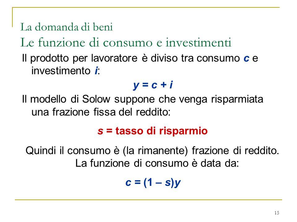 La domanda di beni Le funzione di consumo e investimenti