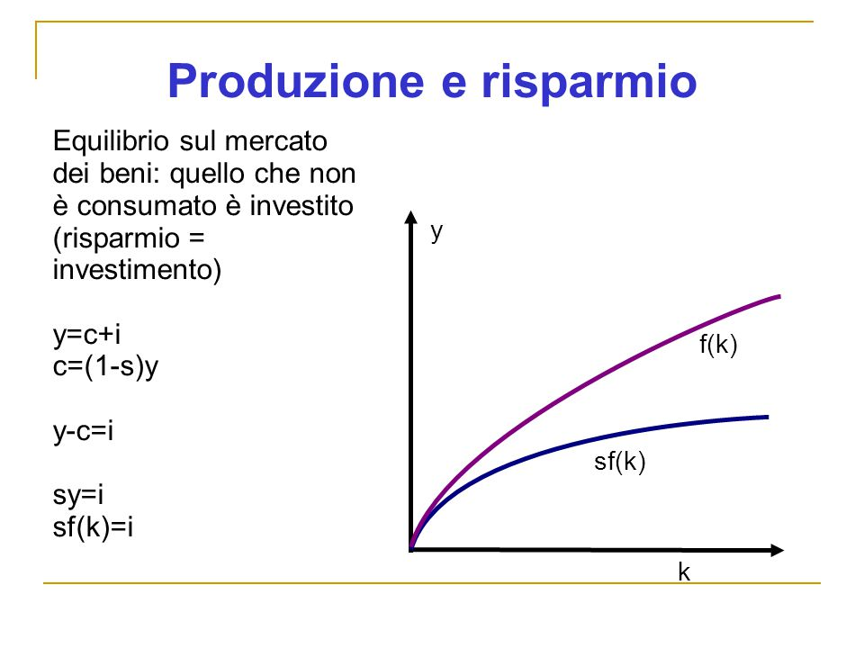 Produzione e risparmio