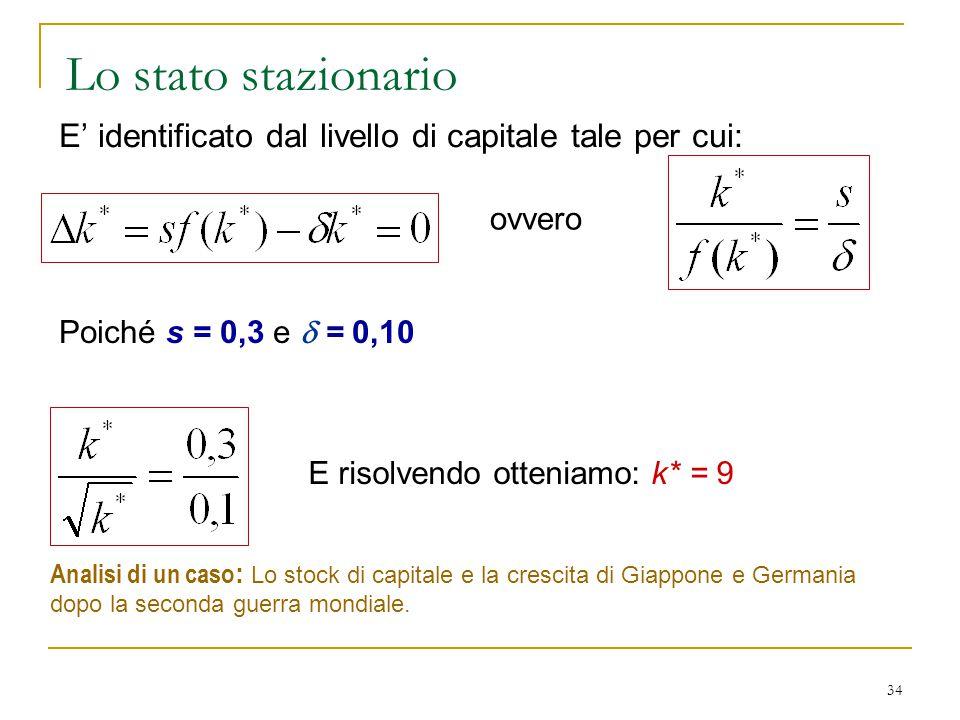 Lo stato stazionario E' identificato dal livello di capitale tale per cui: ovvero. Poiché s = 0,3 e d = 0,10.