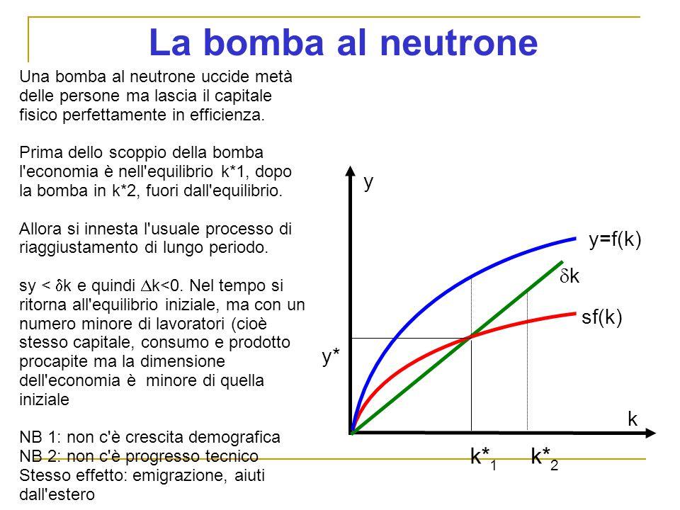 La bomba al neutrone k*1 k*2 y y=f(k) k sf(k) y* k