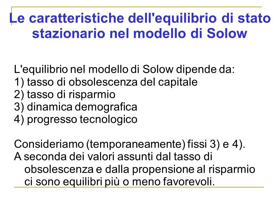 Le caratteristiche dell equilibrio di stato stazionario nel modello di Solow