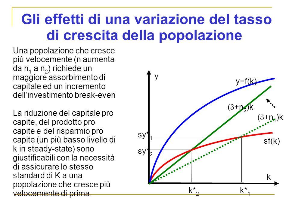 Gli effetti di una variazione del tasso di crescita della popolazione