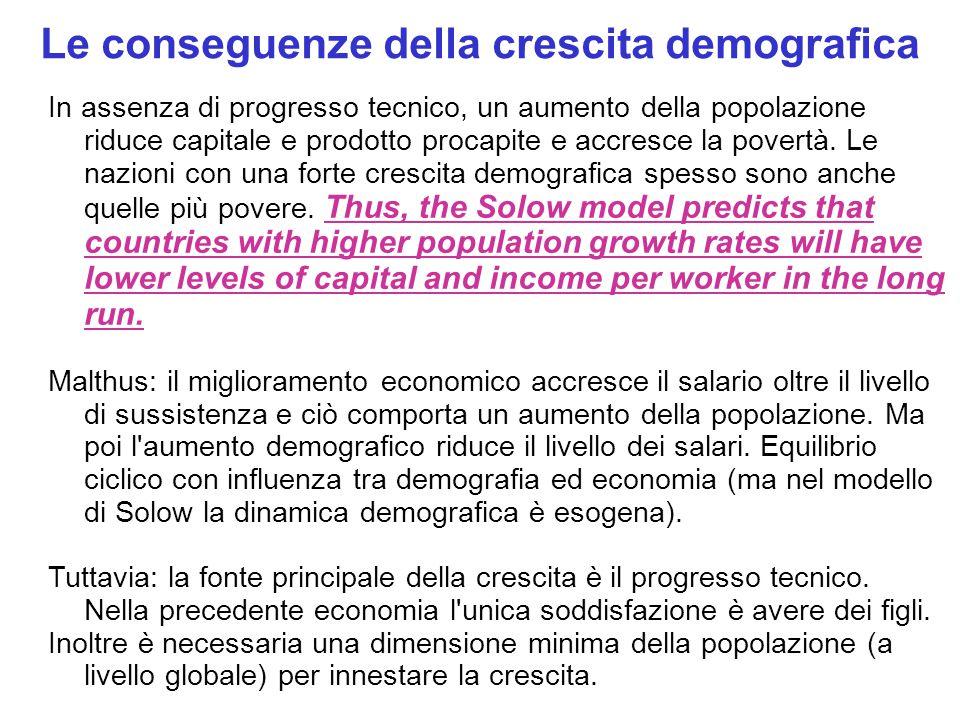 Le conseguenze della crescita demografica