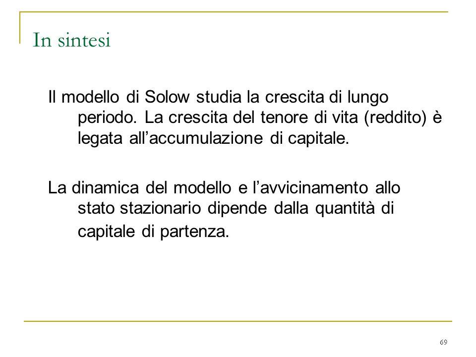 In sintesi Il modello di Solow studia la crescita di lungo periodo. La crescita del tenore di vita (reddito) è legata all'accumulazione di capitale.