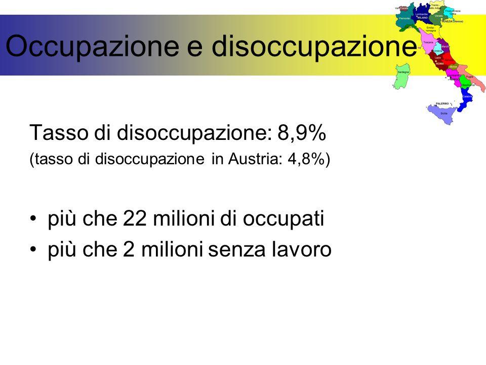 Occupazione e disoccupazione
