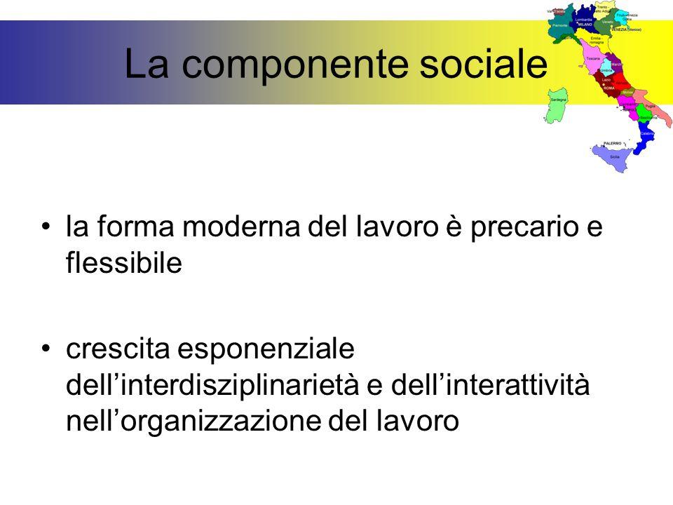 La componente sociale la forma moderna del lavoro è precario e flessibile.
