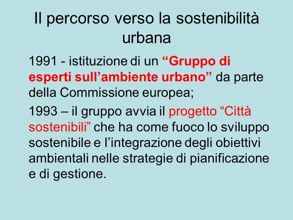 Il percorso verso la sostenibilità urbana