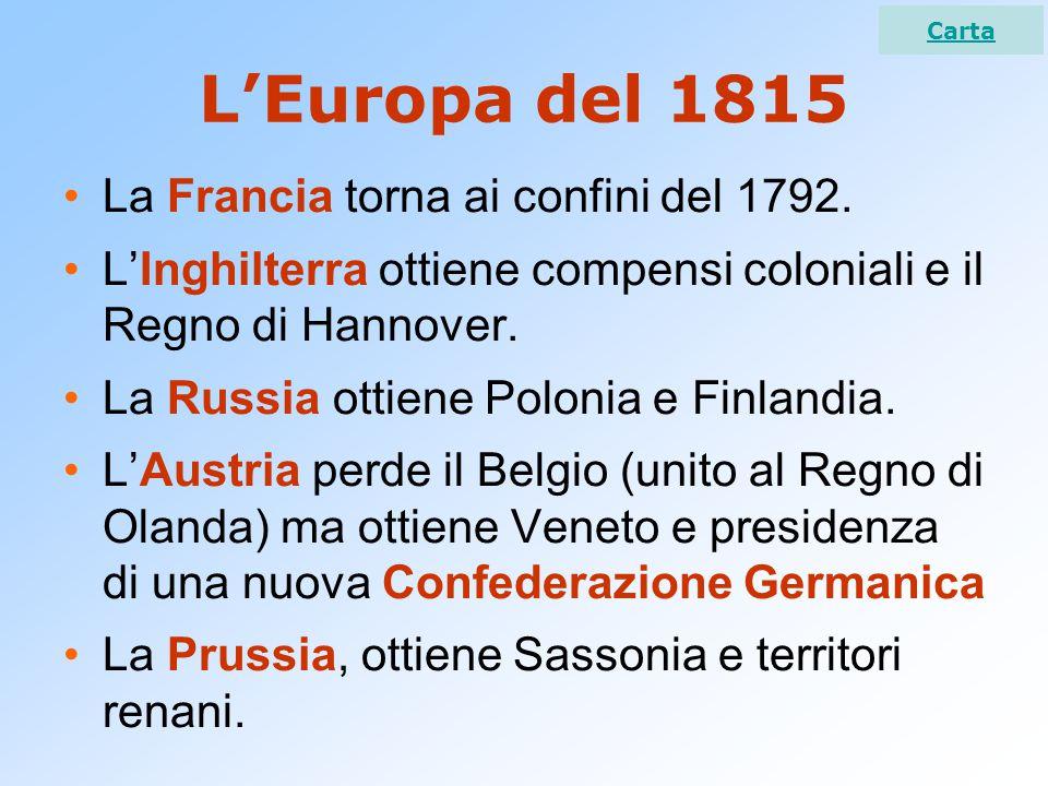 L'Europa del 1815 La Francia torna ai confini del 1792.