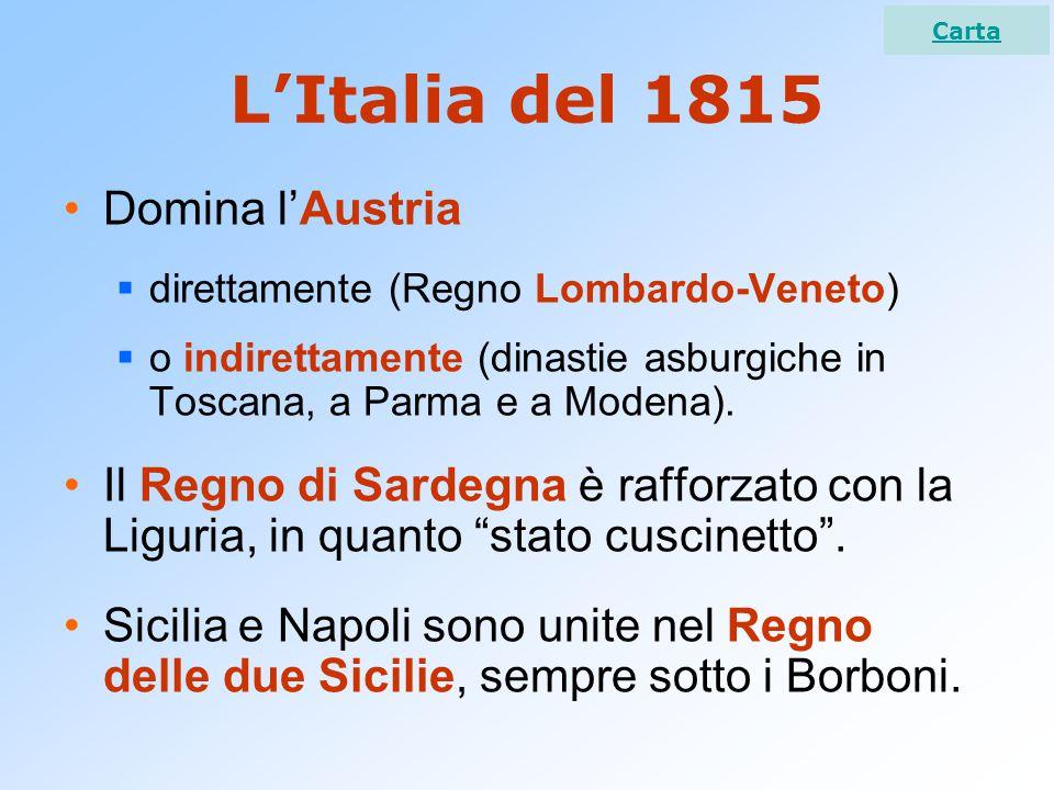 L'Italia del 1815 Domina l'Austria