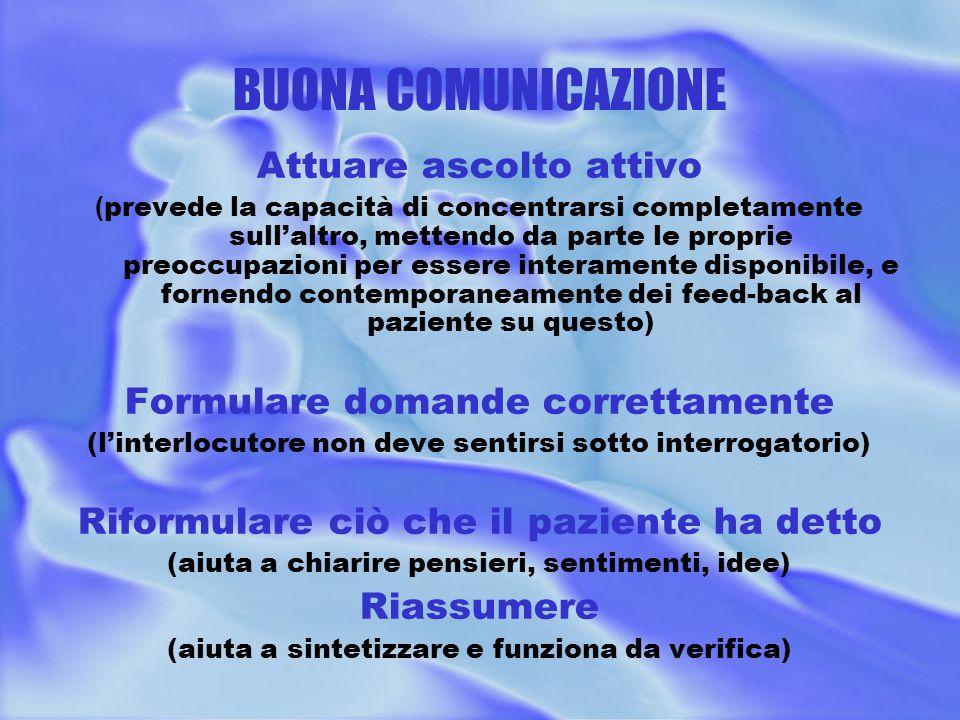 BUONA COMUNICAZIONE Attuare ascolto attivo