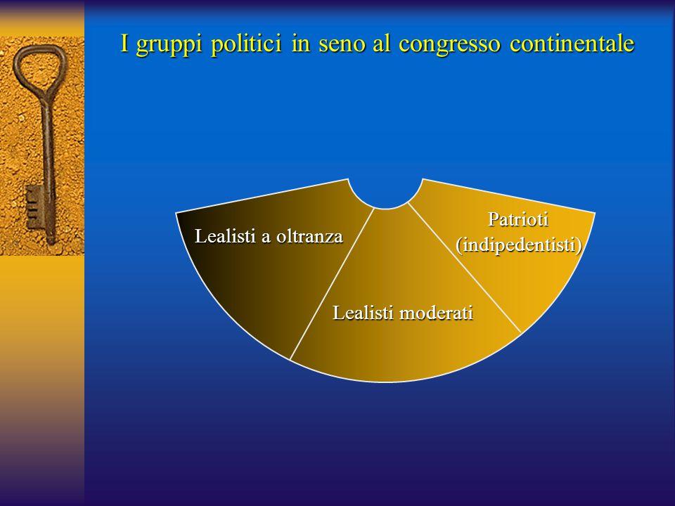 I gruppi politici in seno al congresso continentale