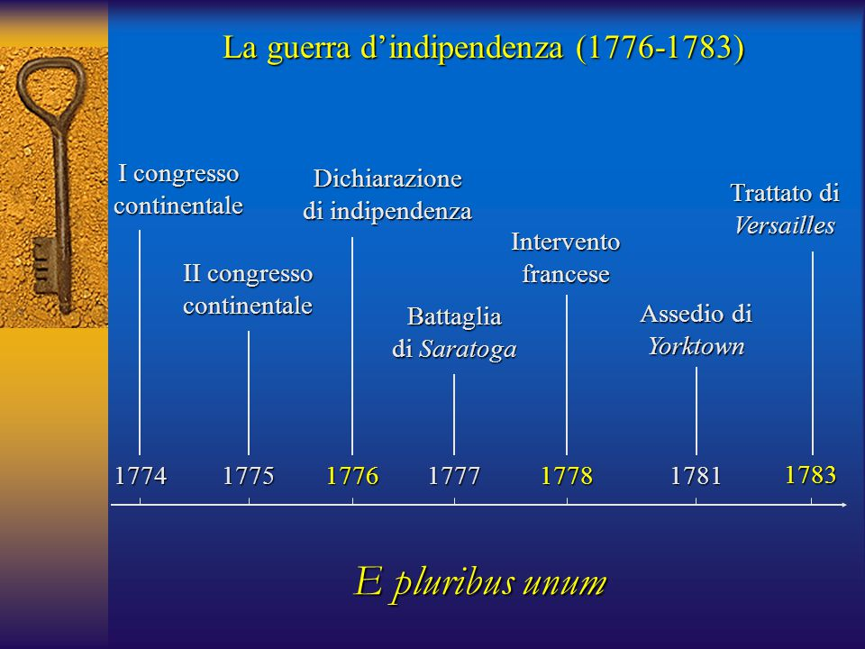 E pluribus unum La guerra d'indipendenza (1776-1783) I congresso