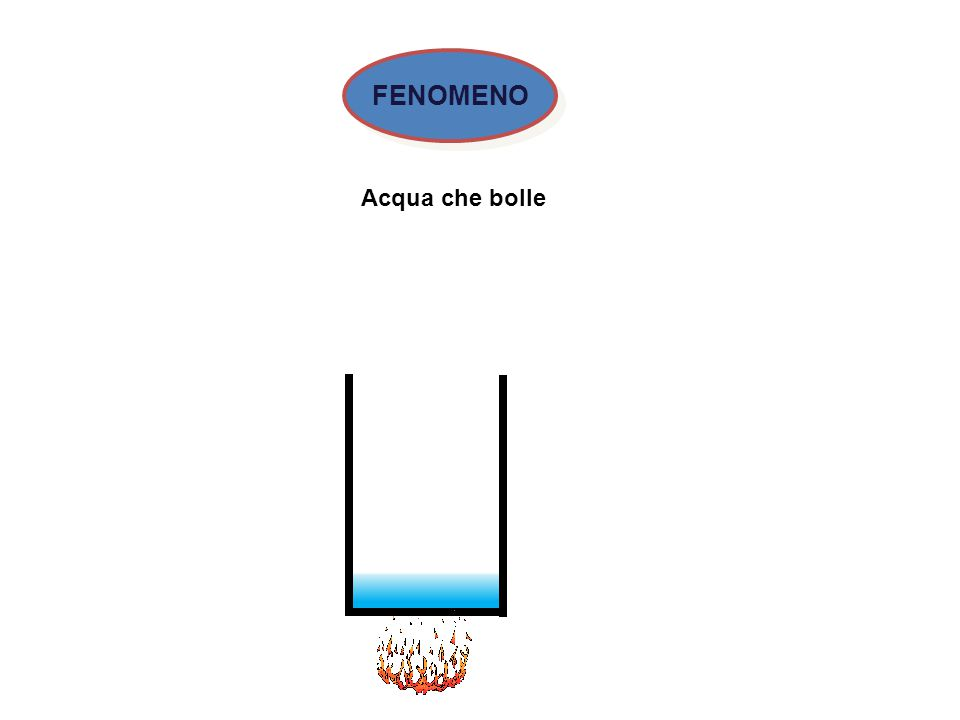FENOMENO Acqua che bolle