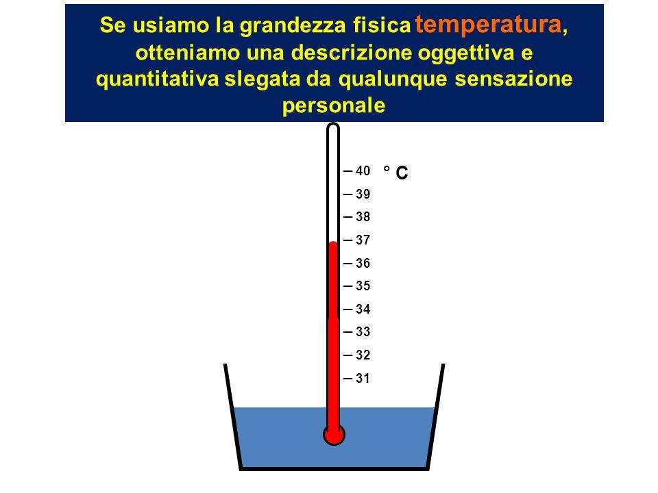 Se usiamo la grandezza fisica temperatura, otteniamo una descrizione oggettiva e quantitativa slegata da qualunque sensazione personale