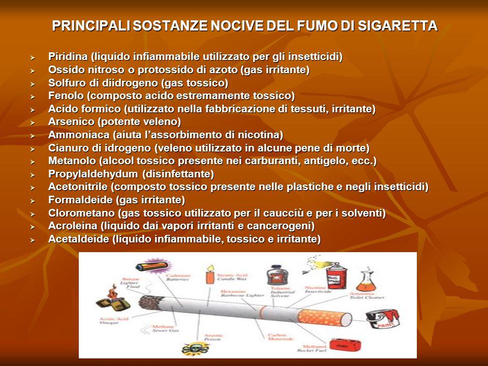 PRINCIPALI SOSTANZE NOCIVE DEL FUMO DI SIGARETTA