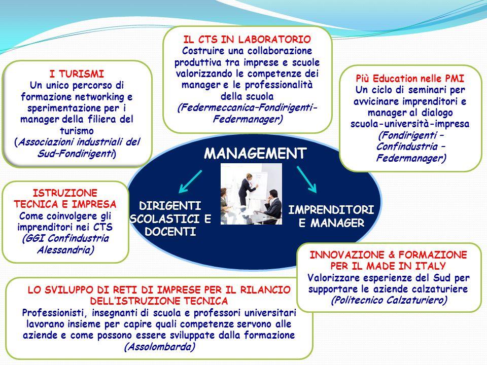 MANAGEMENT DIRIGENTI SCOLASTICI E DOCENTI IMPRENDITORI E MANAGER
