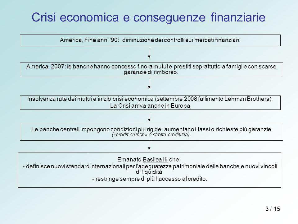 Crisi economica e conseguenze finanziarie