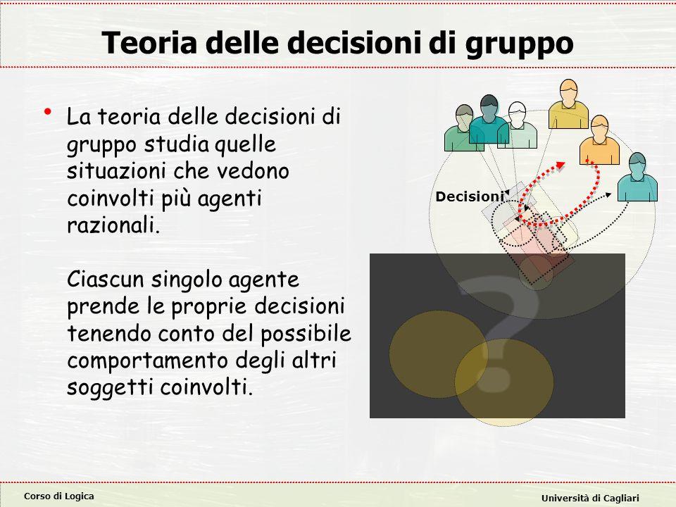 Teoria delle decisioni di gruppo