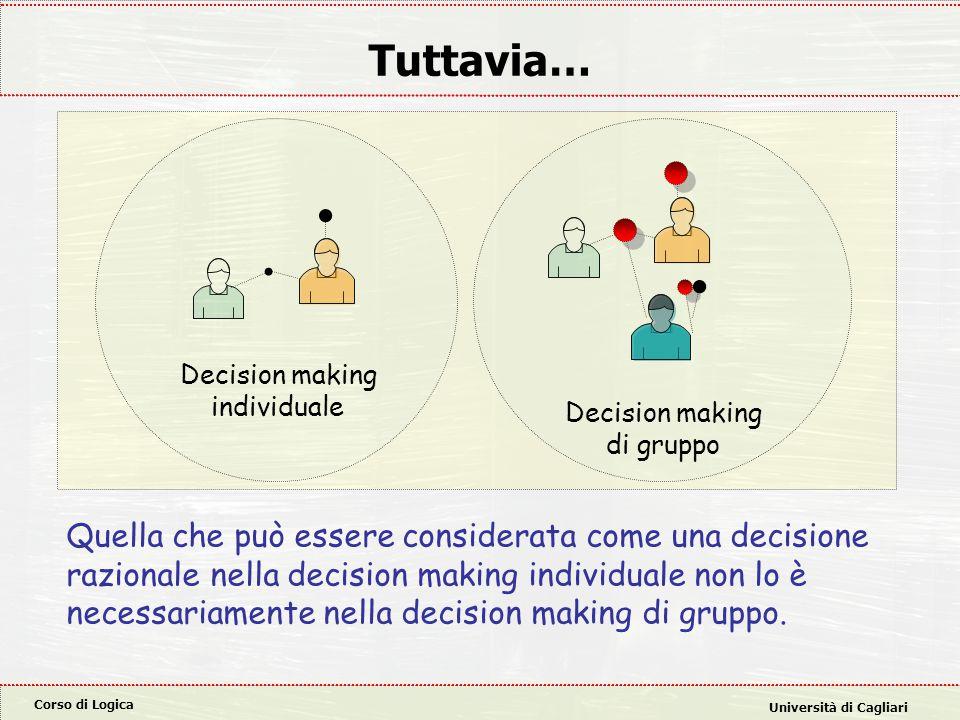Tuttavia… Decision making. individuale. Decision making. di gruppo.