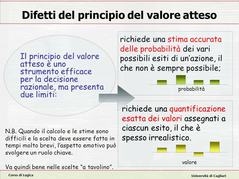 Difetti del principio del valore atteso