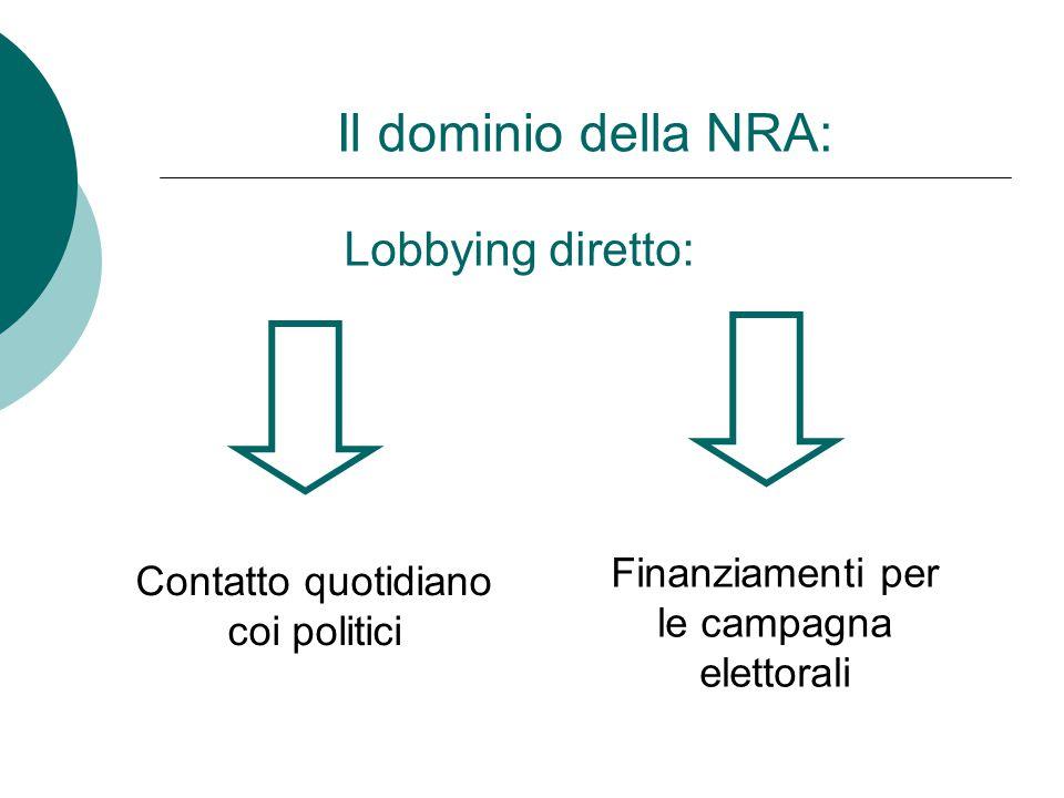 Il dominio della NRA: Lobbying diretto: