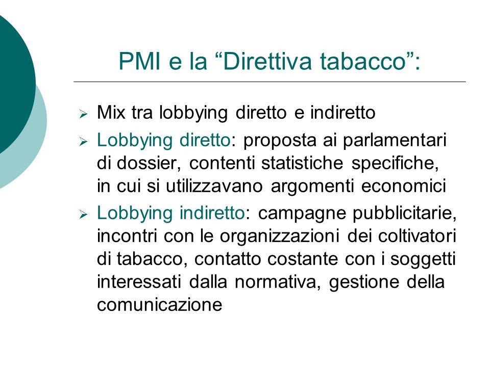 PMI e la Direttiva tabacco :