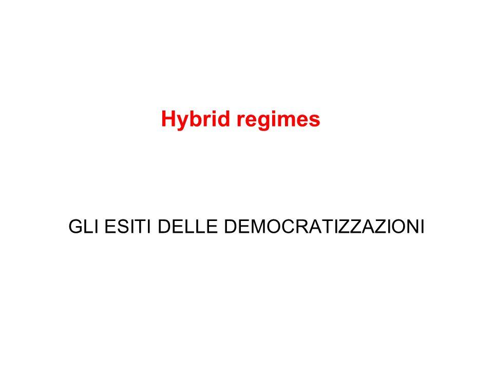 GLI ESITI DELLE DEMOCRATIZZAZIONI